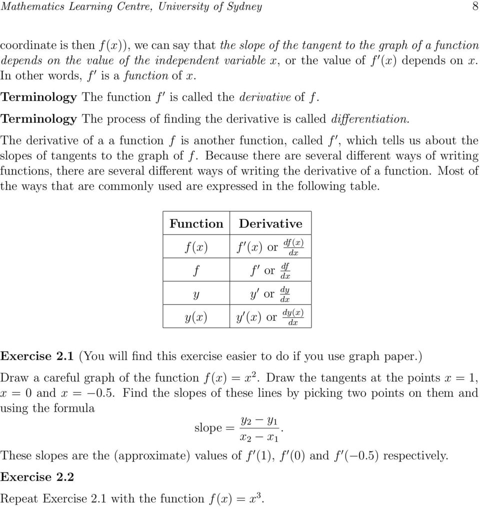 Terminology The process of finding the derivative is called differentiation.