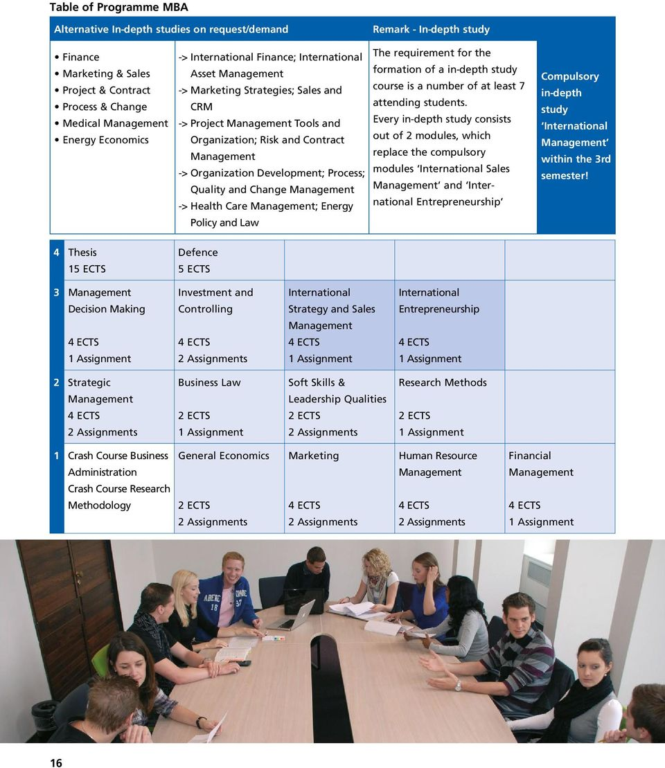 Process; Quality and Change Management -> Health Care Management; Energy Policy and Law The requirement for the formation of a in-depth study course is a number of at least 7 attending students.