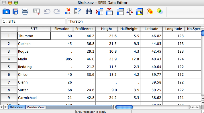 Data Editor The Data Editor window displays the contents of the working dataset. It is arranged in a spreadsheet format that contains variables in columns and cases in rows.