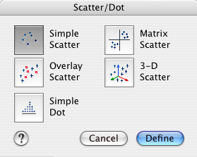 Scatter plots - Additional Topics: Saving formats as a template; fitting a regression line Whenever your hypothesis is asking a question about how two characteristics might relate to one another over