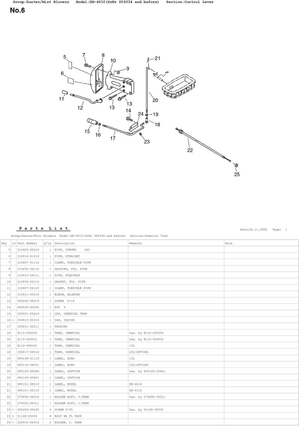 PIPE 11 210407-04110 1 CLAMP, FLEXIBLE PIPE 12 210011-05510 1 ELBOW, BLOWING 13 900242-05014 1 SCREW 5*14 14 900500-00005 1 NUT 5 15 250001-05610 1 CAP, CHEMICAL TANK 16 + 250013-00310 1 CAP, INSIDE