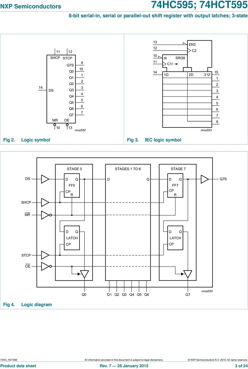 Logic diagram Product data
