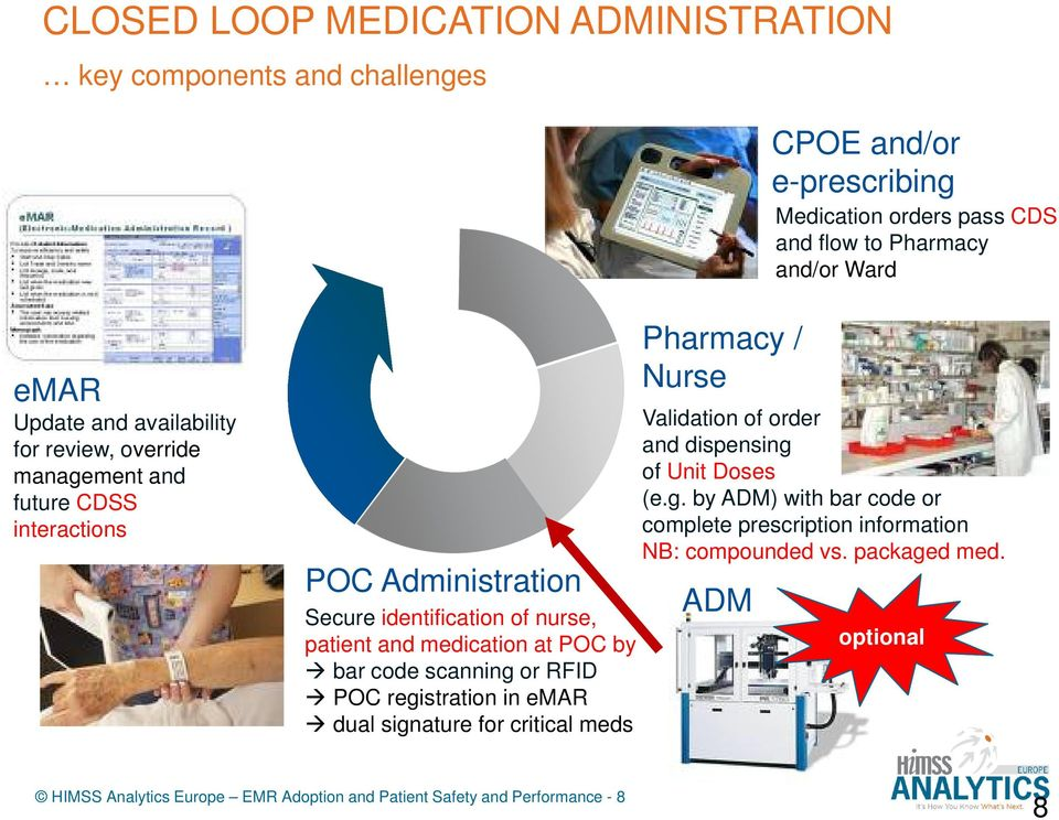 bar code scanning or RFID POC registration in emar dual signature for critical meds Pharmacy / Nurse Validation of order and dispensing of Unit Doses (e.g. by ADM) with bar code or complete prescription information NB: compounded vs.