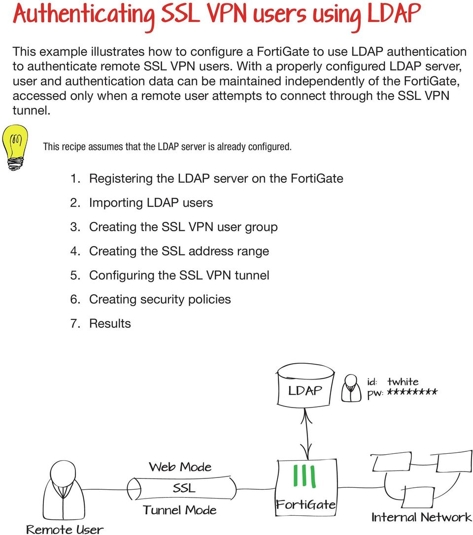the SSL VPN tunnel. This recipe assumes that the LDAP server is already configured. 1. Registering the LDAP server on the FortiGate 2. Importing LDAP users 3.