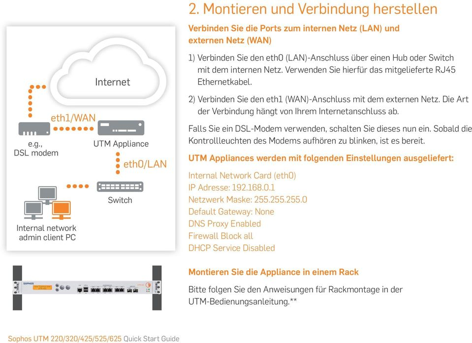 , DSL modem eth1/wan Internal network admin client PC Internet UTM Appliance Switch eth0/lan 1) Verbinden Sie den eth0 (LAN)-Anschluss über einen Hub oder Switch mit dem internen Netz.