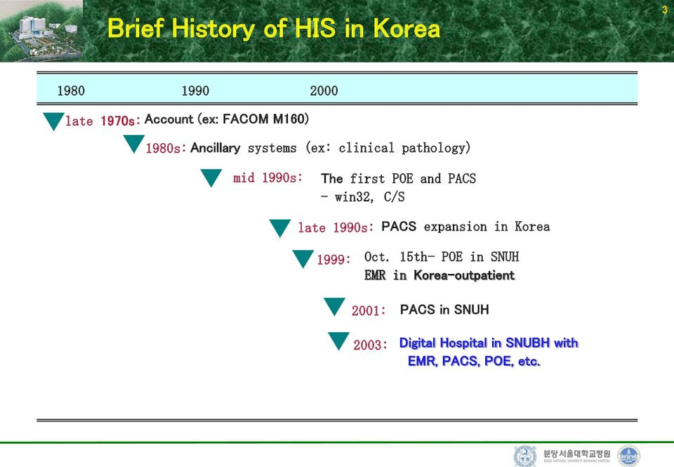 win32, C/S late 1990s: PACS expansion in Korea 1999: Oct.