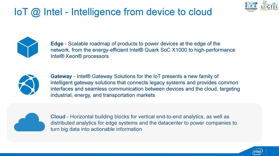 systems and provides common interfaces and seamless communication between devices and the cloud, targeting industrial, energy, and transportation markets Cloud - Horizontal