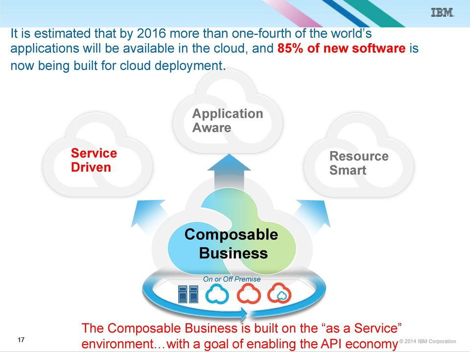 Application Aware Service Driven Resource Smart Composable Business On or Off Premise 17