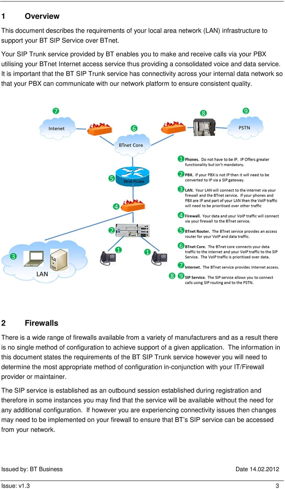 It is important that the BT SIP Trunk service has connectivity across your internal data network so that your PBX can communicate with our network platform to ensure consistent quality.