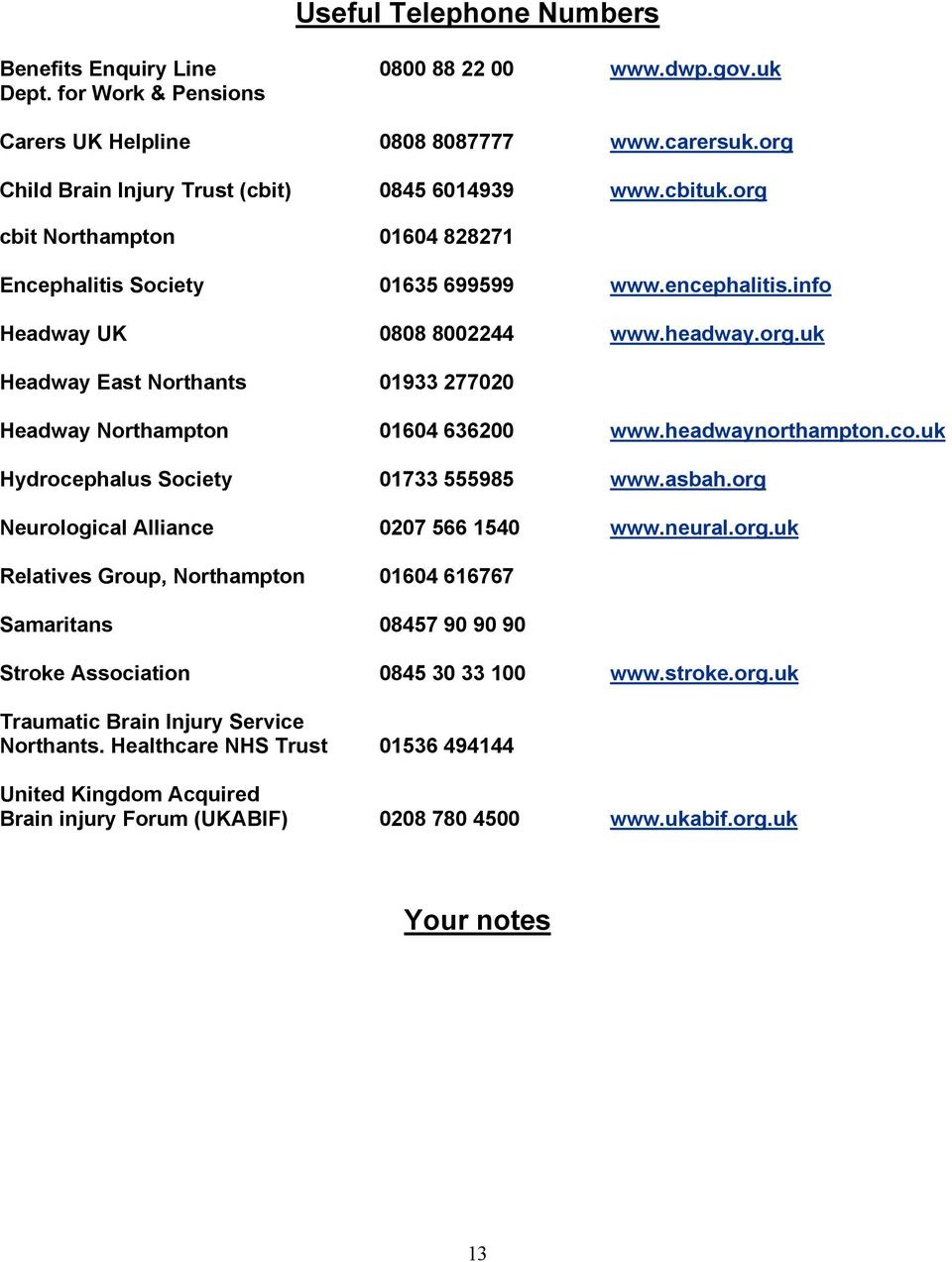 headwaynorthampton.co.uk Hydrocephalus Society 01733 555985 www.asbah.org Neurological Alliance 0207 566 1540 www.neural.org.uk Relatives Group, Northampton 01604 616767 Samaritans 08457 90 90 90 Stroke Association 0845 30 33 100 www.