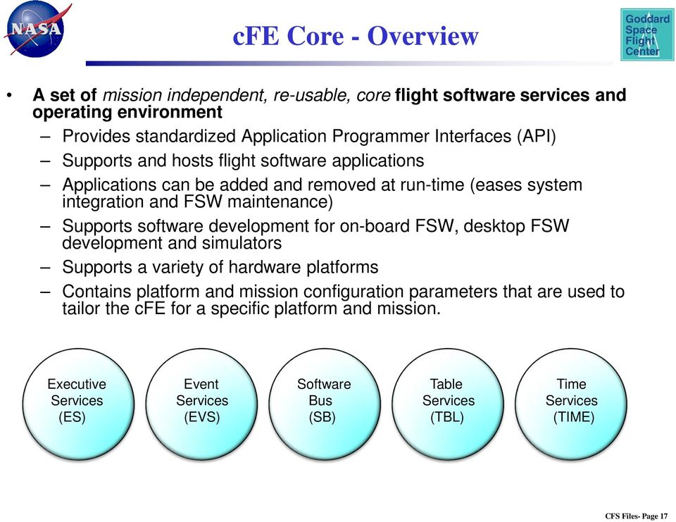 development for on-board FSW, desktop FSW development and simulators Supports a variety of hardware platforms Contains platform and mission configuration parameters that are