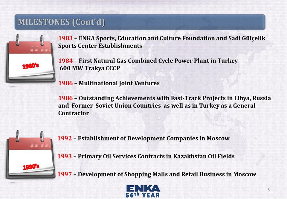 Projects in Libya, Russia and Former Soviet Union Countries as well as in Turkey as a General Contractor 1992 Establishment of Development