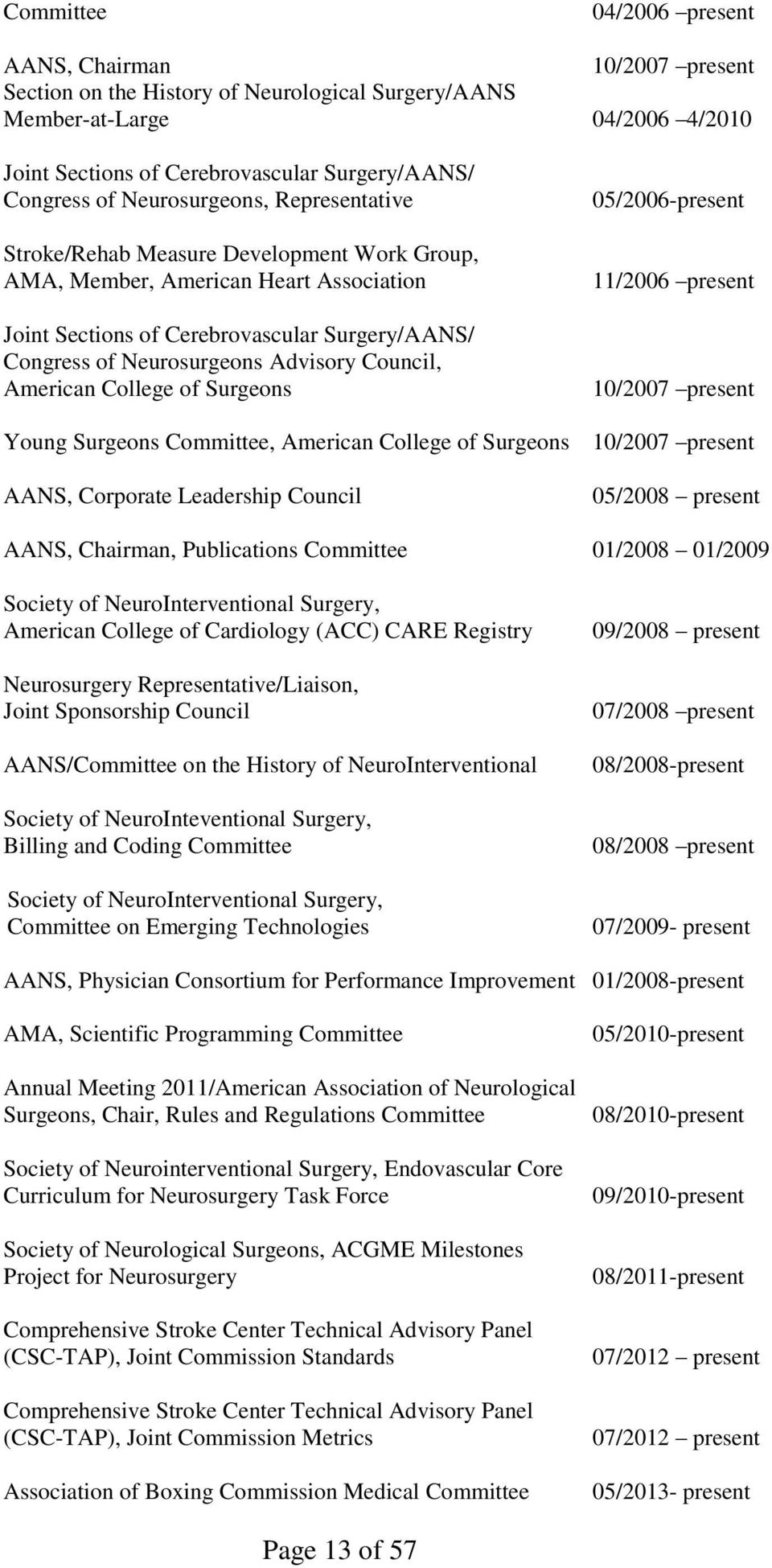 Council, American College of Surgeons 05/2006-present 11/2006 present 10/2007 present Young Surgeons Committee, American College of Surgeons 10/2007 present AANS, Corporate Leadership Council 05/2008
