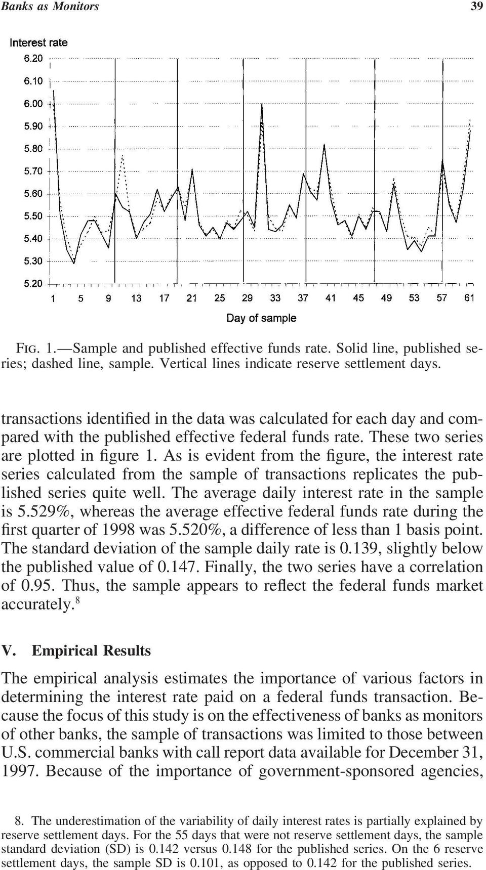 As is evident from the figure, the interest rate series calculated from the sample of transactions replicates the published series quite well. The average daily interest rate in the sample is 5.