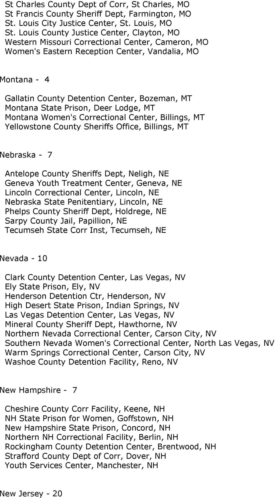 Montana State Prison, Deer Lodge, MT Montana Women's Correctional Center, Billings, MT Yellowstone County Sheriffs Office, Billings, MT Nebraska - 7 Antelope County Sheriffs Dept, Neligh, NE Geneva