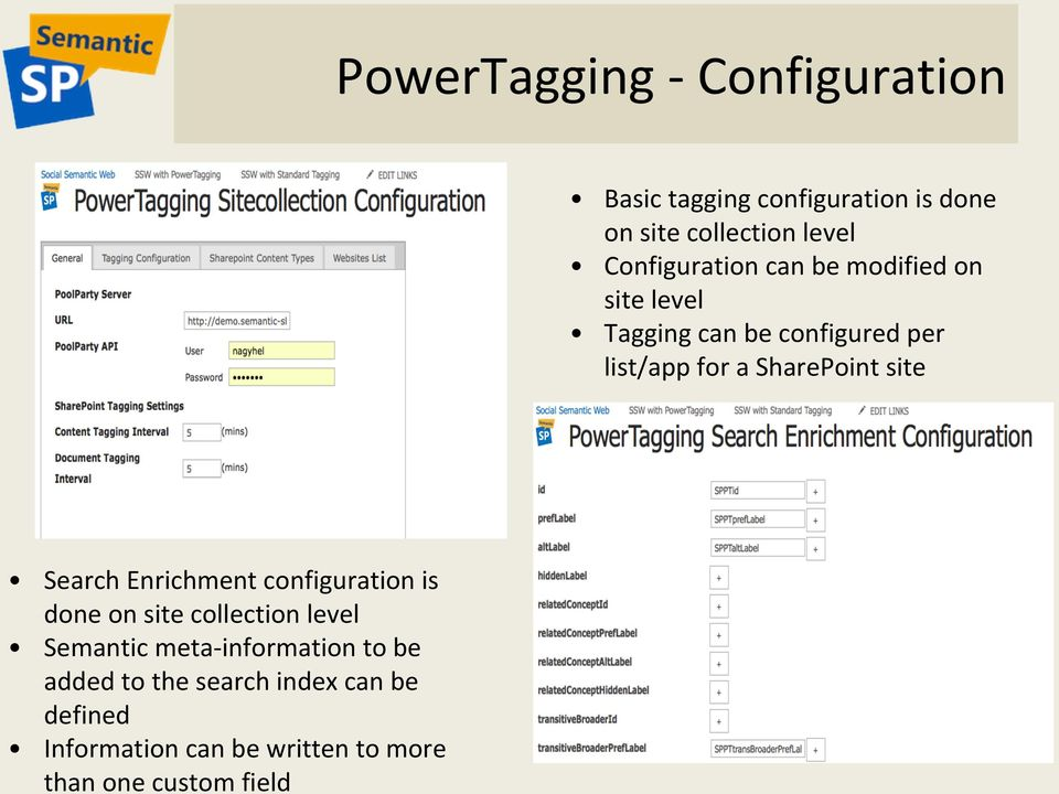 SharePoint site Search Enrichment configuration is done on site collection level Semantic