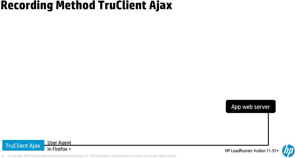 TruClient Ajax User Agent in