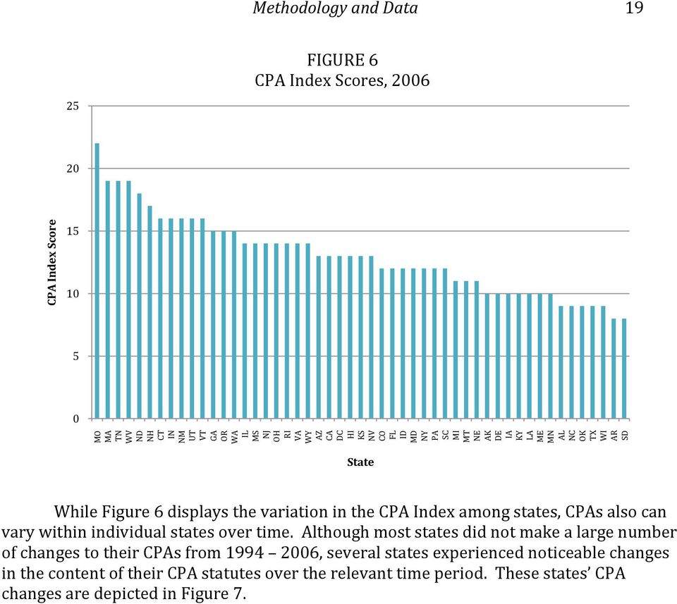 states, CPAs also can vary within individual states over time.