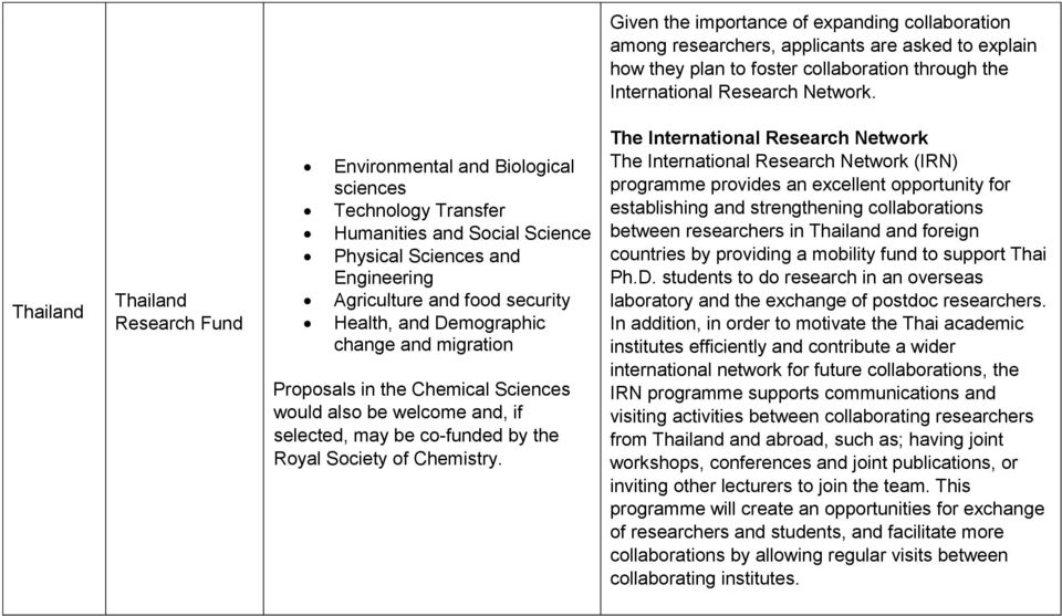 Demographic change and migration Proposals in the Chemical Sciences would also be welcome and, if selected, may be co-funded by the Royal Society of Chemistry.