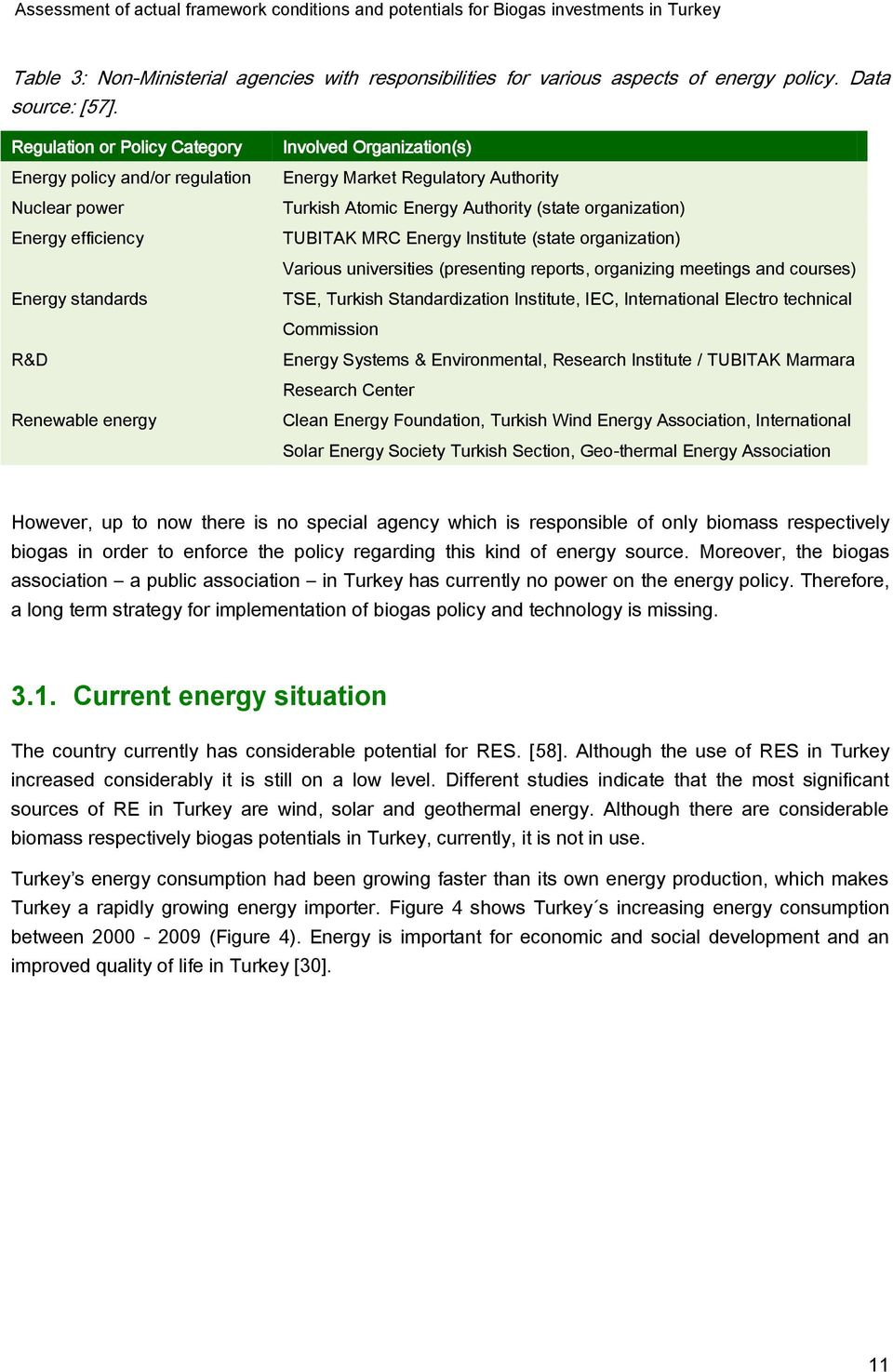 Regulation or Policy Category Energy policy and/or regulation Nuclear power Energy efficiency Energy standards R&D Renewable energy Involved Organization(s) Energy Market Regulatory Authority Turkish