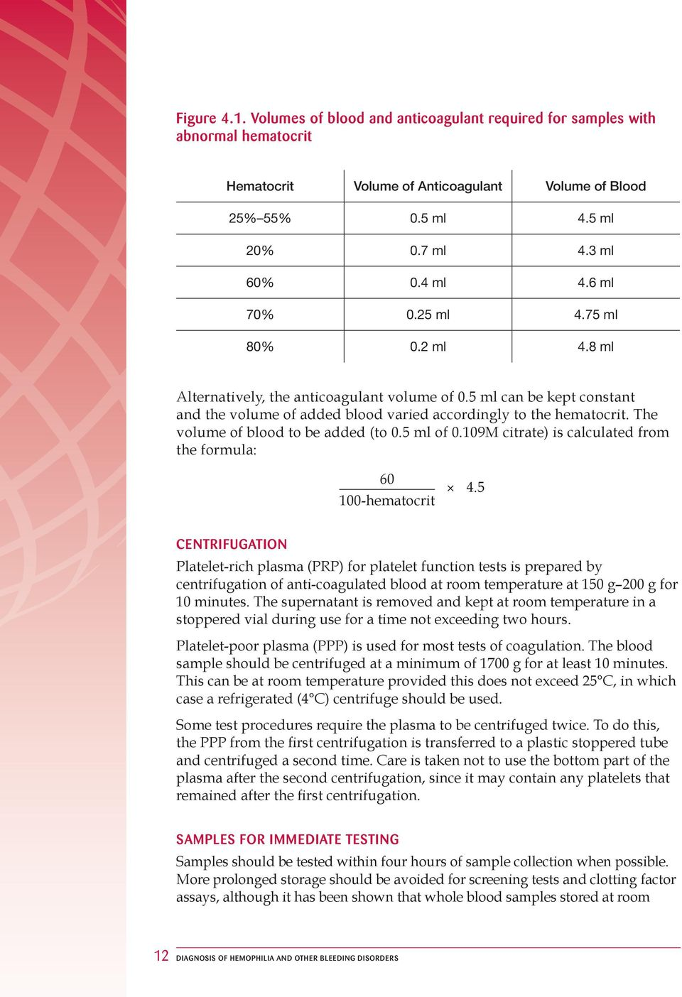 The volume of blood to be added (to 0.5 ml of 0.109M citrate) is calculated from the formula: 60 100-hematocrit 4.