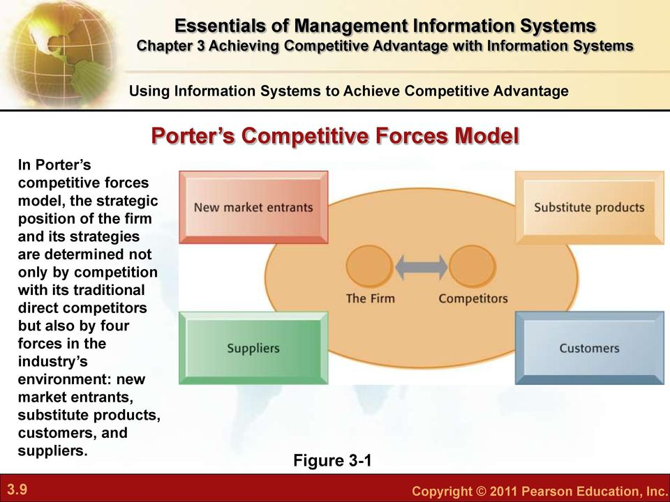 forces in the industry s environment: new market entrants, substitute products, customers, and