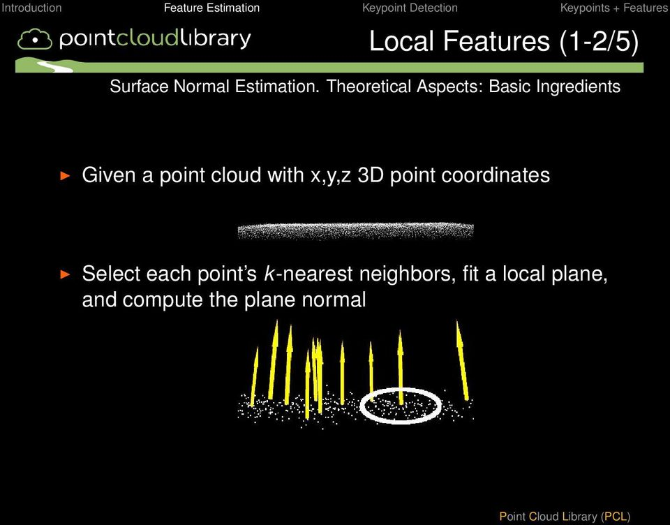 cloud with x,y,z 3D point coordinates Select each point s