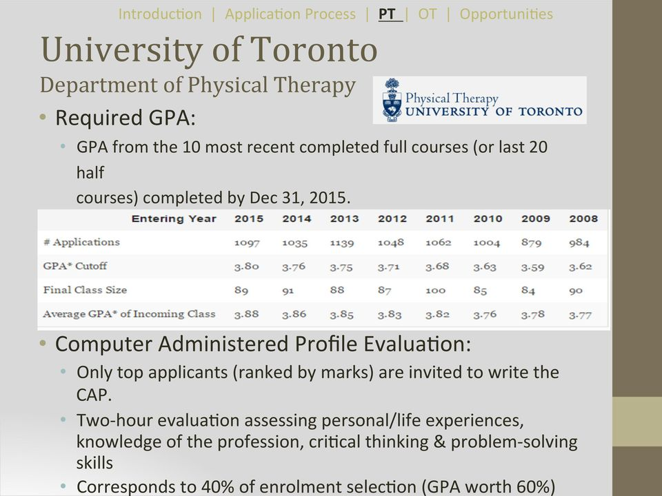 skills Corresponds to 40% of enrolment selec9on (GPA worth 60%) University of Toronto Department of Physical Therapy