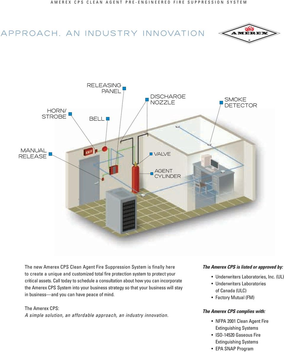 create a unique and customized total fire protection system to protect your critical assets.