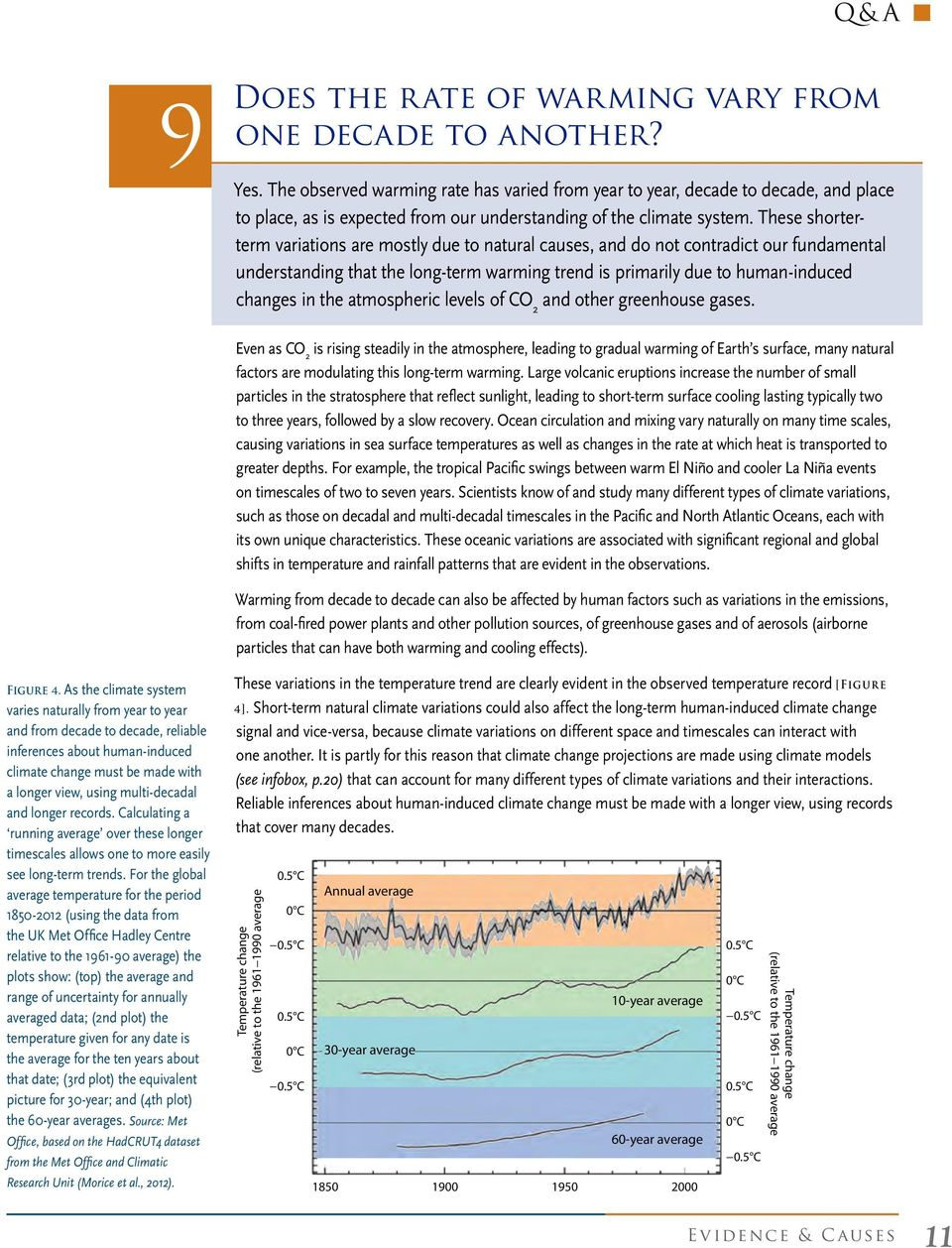 These shorterterm variations are mostly due to natural causes, and do not contradict our fundamental understanding that the long-term warming trend is primarily due to human-induced changes in the