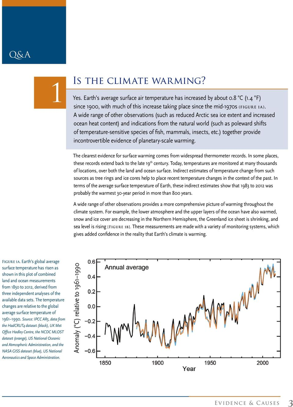 species of fish, mammals, insects, etc.) together provide incontrovertible evidence of planetary-scale warming. The clearest evidence for surface warming comes from widespread thermometer records.