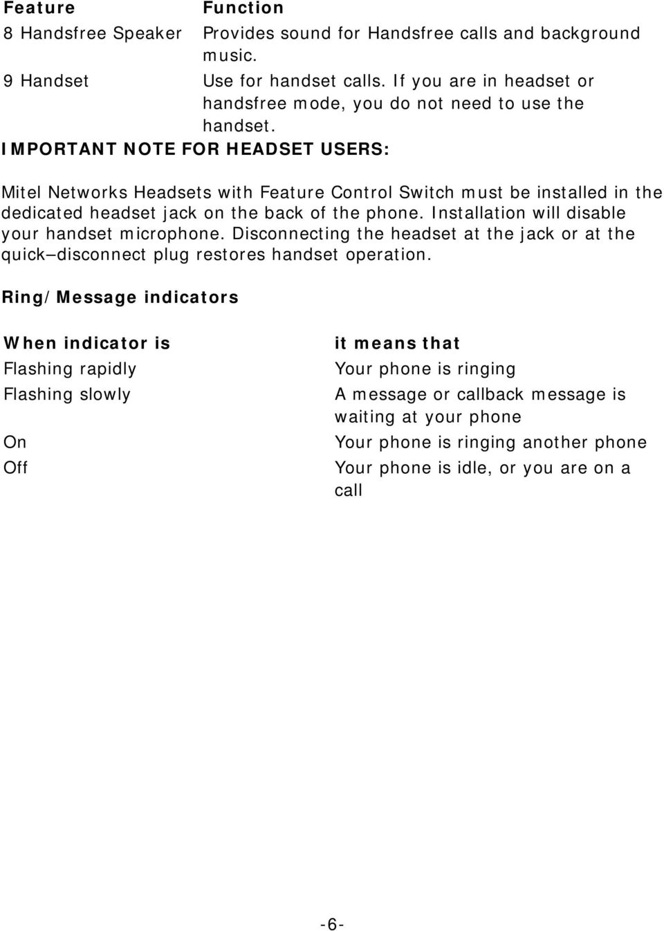 IMPORTANT NOTE FOR HEADSET USERS: Mitel Networks Headsets with Feature Control Switch must be installed in the dedicated headset jack on the back of the phone.