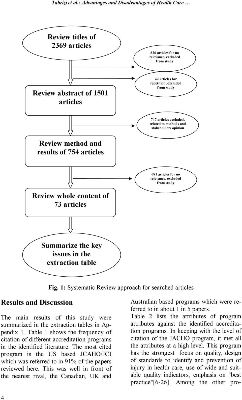 excluded, related to methods and stakeholders opinion Review method and results of 754 articles 681 articles for no relevance, excluded from study Review whole content of 73 articles Summarize the