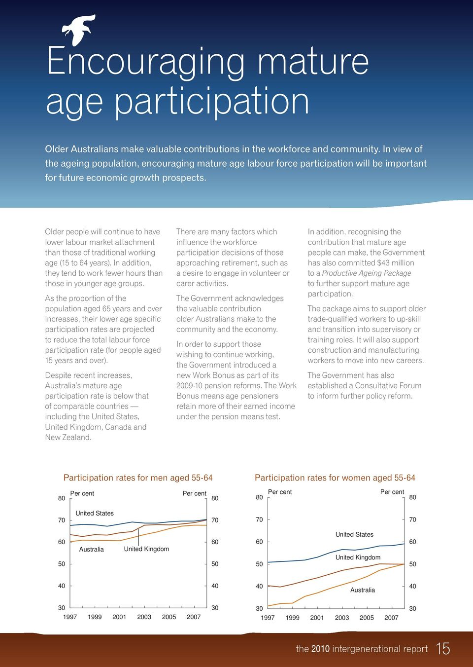 Older people will continue to have lower labour market attachment than those of traditional working age (5 to 6 years). In addition, they tend to work fewer hours than those in younger age groups.