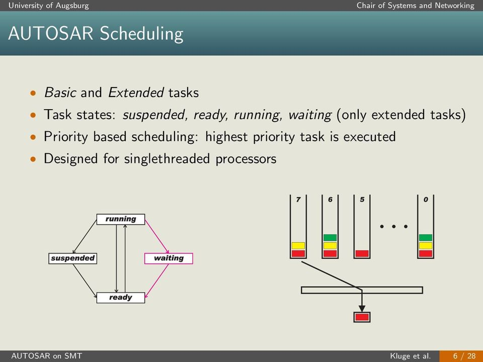 Priority based scheduling: highest priority task is executed