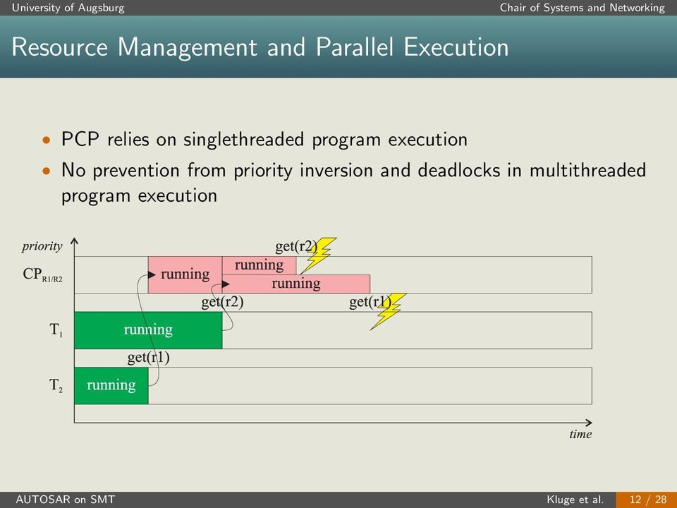 prevention from priority inversion and deadlocks in