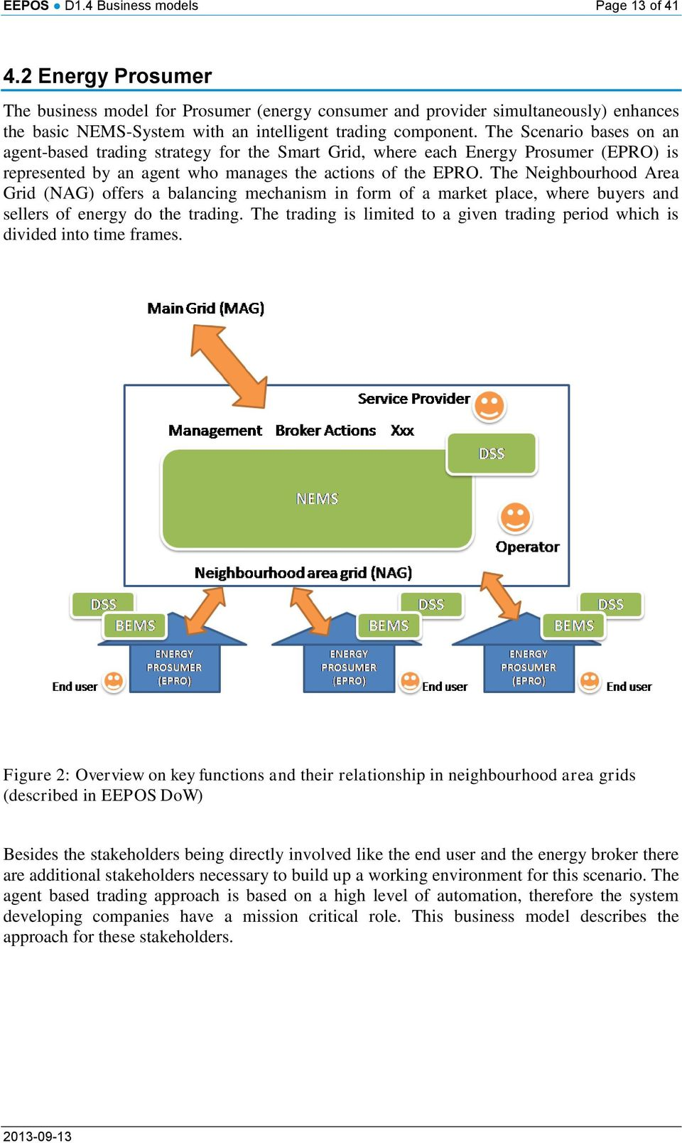 The Scenario bases on an agent-based trading strategy for the Smart Grid, where each Energy Prosumer (EPRO) is represented by an agent who manages the actions of the EPRO.