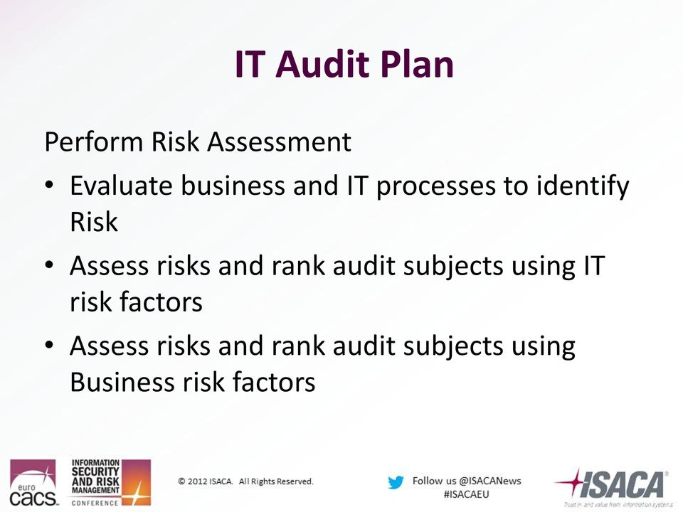 risks and rank audit subjects using IT risk factors