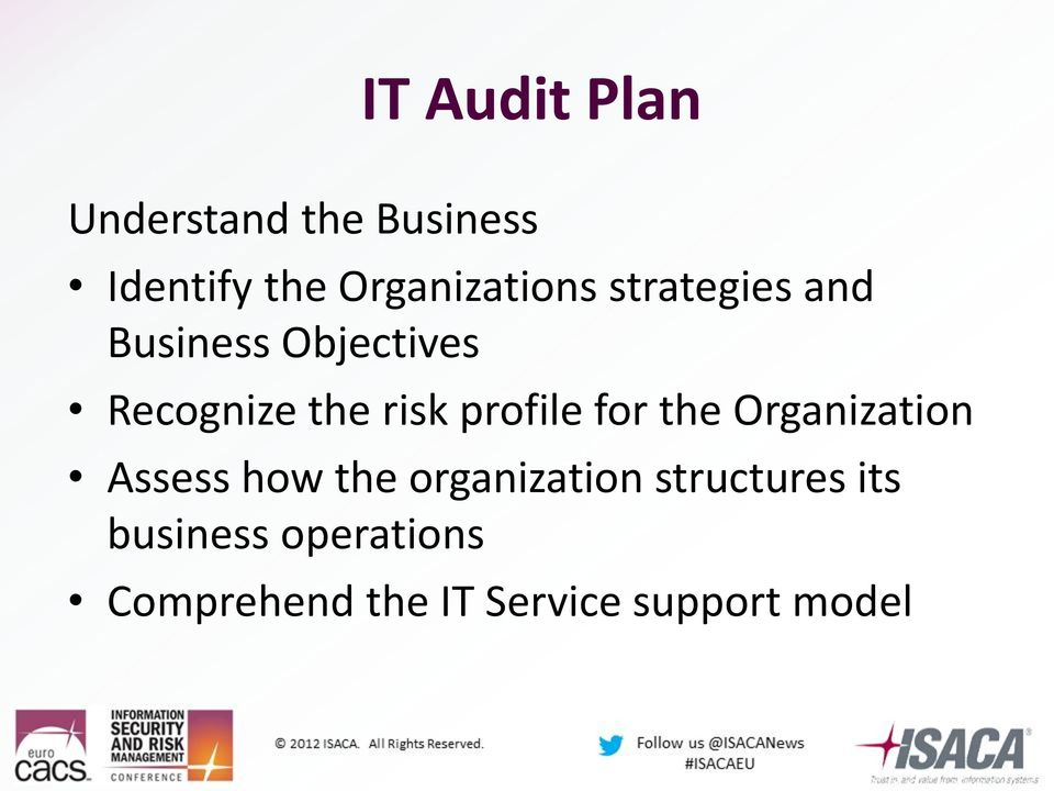 risk profile for the Organization Assess how the organization