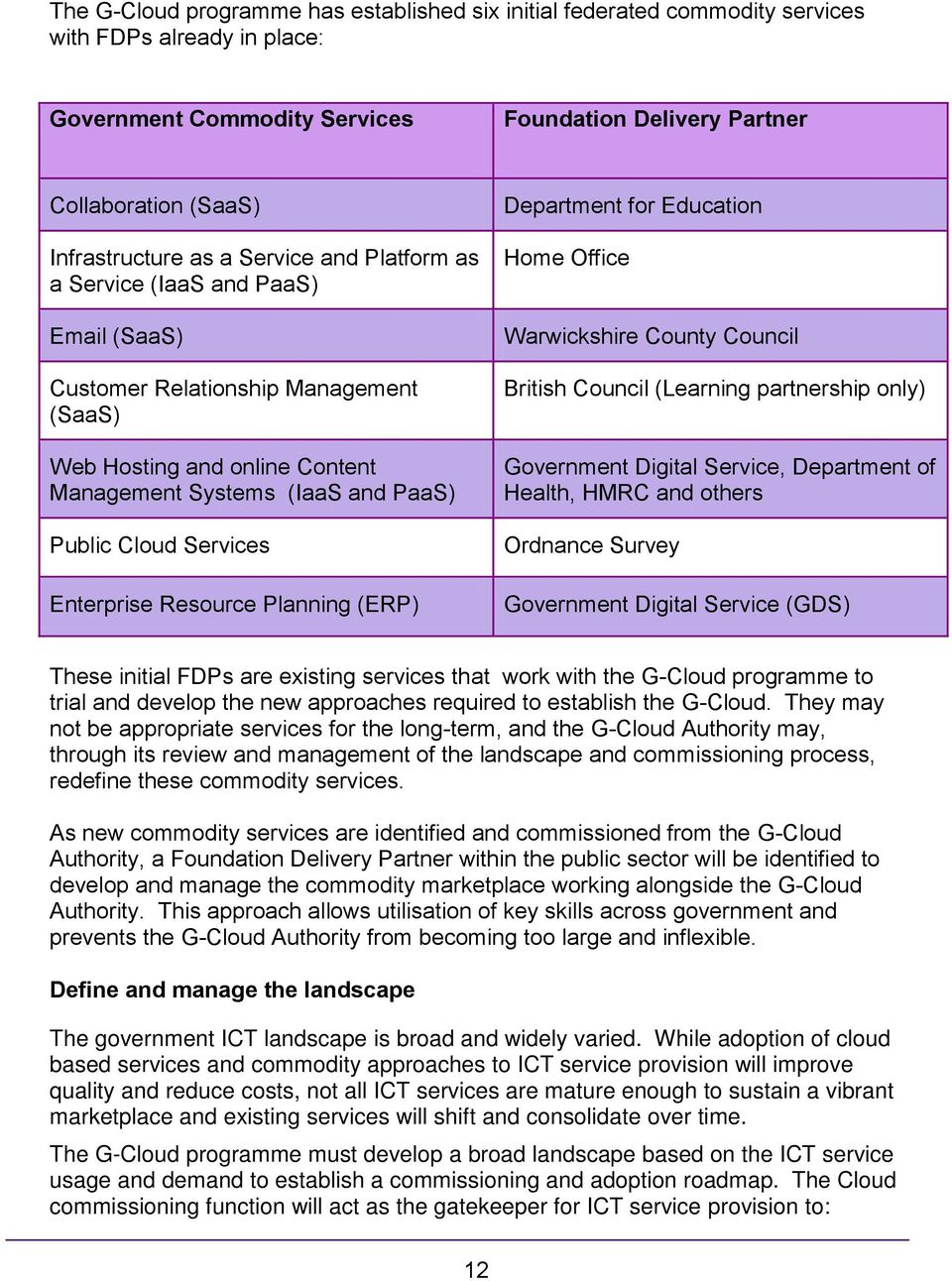 Cloud Services Enterprise Resource Planning (ERP) Department for Education Home Office Warwickshire County Council British Council (Learning partnership only) Government Digital Service, Department