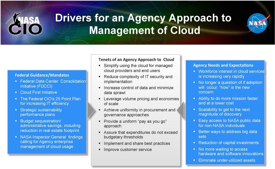 for Agency enterprise management of cloud usage Tenets of an Agency Approach to Cloud Simplify using the cloud for managed cloud providers and end users Reduce complexity of IT security and
