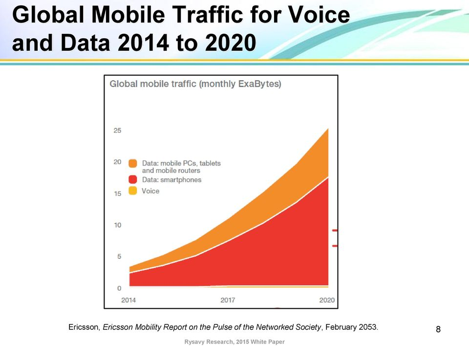 Ericsson Mobility Report on the