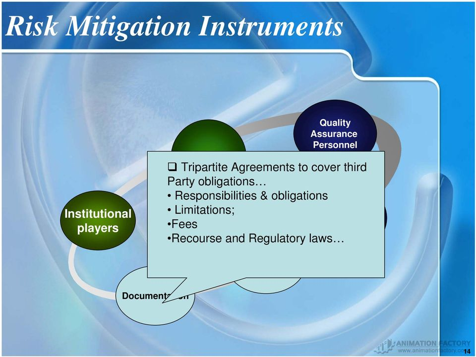 Party obligations Responsibilities & obligations Limitations;