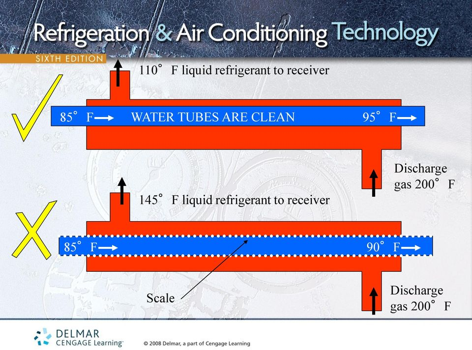liquid refrigerant to receiver Discharge