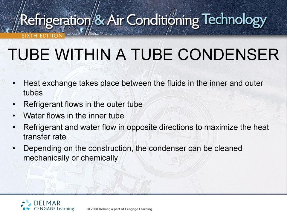 tube Refrigerant and water flow in opposite directions to maximize the heat transfer