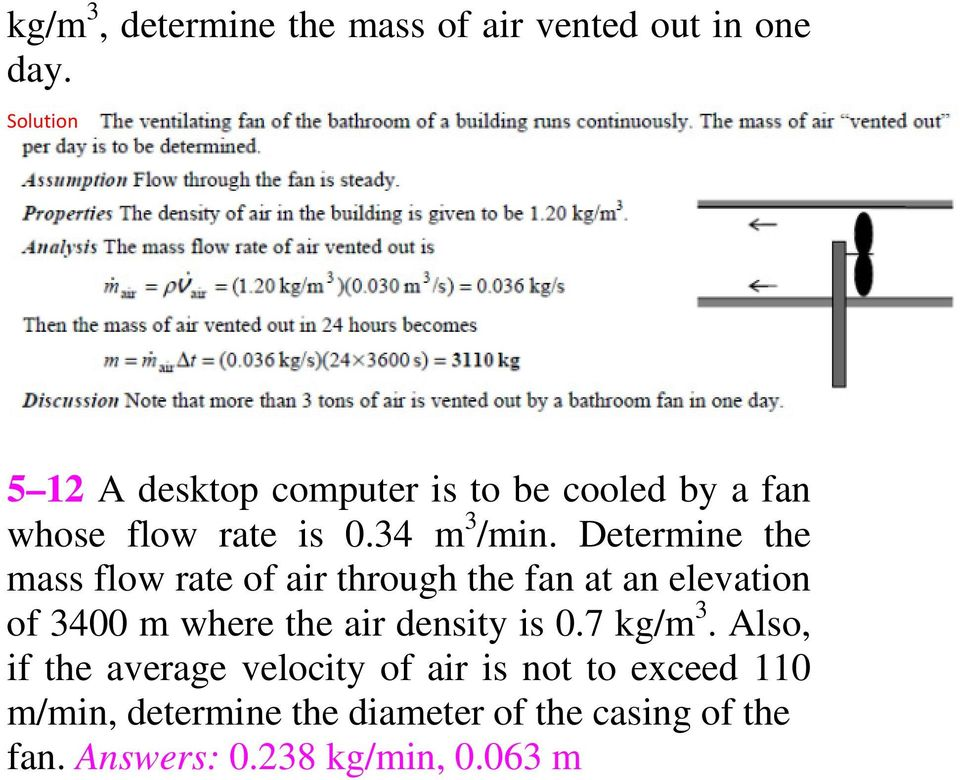 Determine the mass flow rate of air through the fan at an elevation of 3400 m where the air density