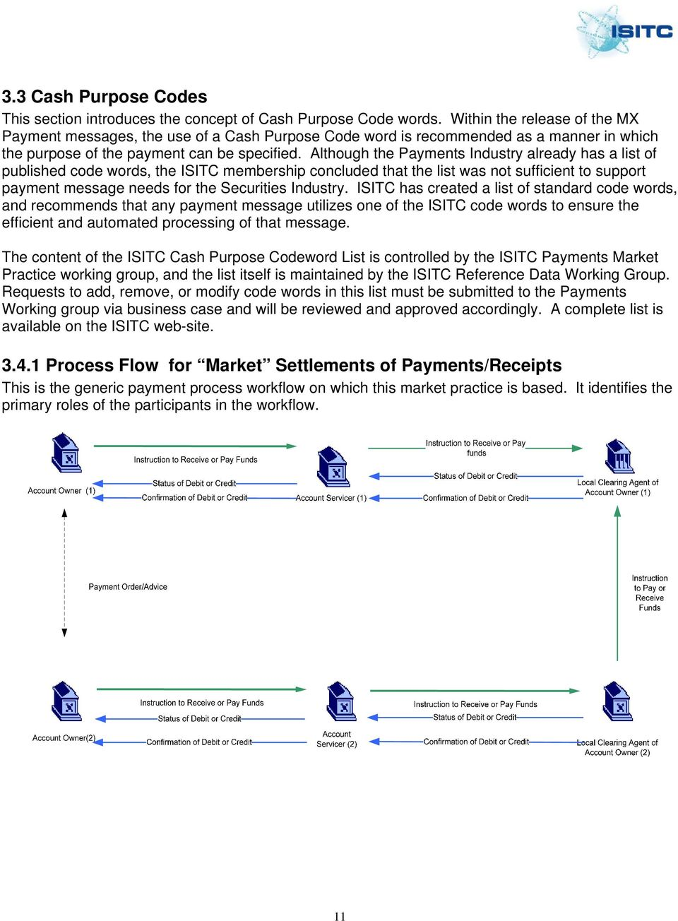 Although the Payments Industry already has a list of published code words, the ISITC membership concluded that the list was not sufficient to support payment message needs for the Securities Industry.