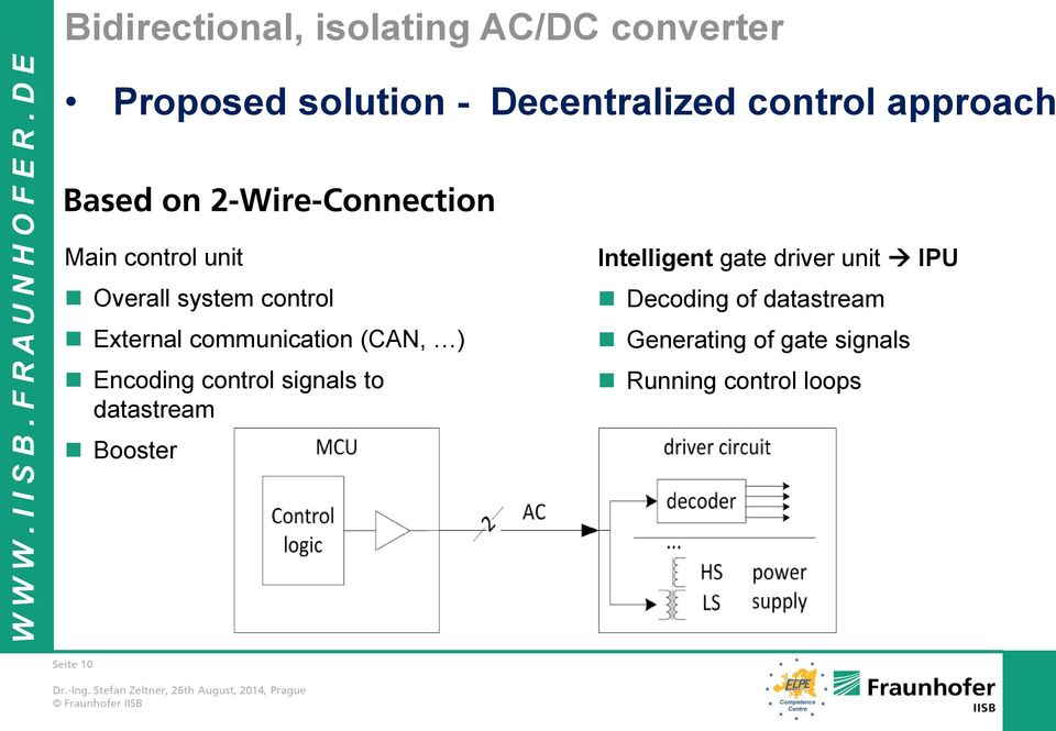 Encoding control signals to datastream Booster Intelligent gate driver unit
