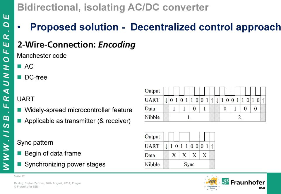 Widely-spread microcontroller feature Applicable as transmitter