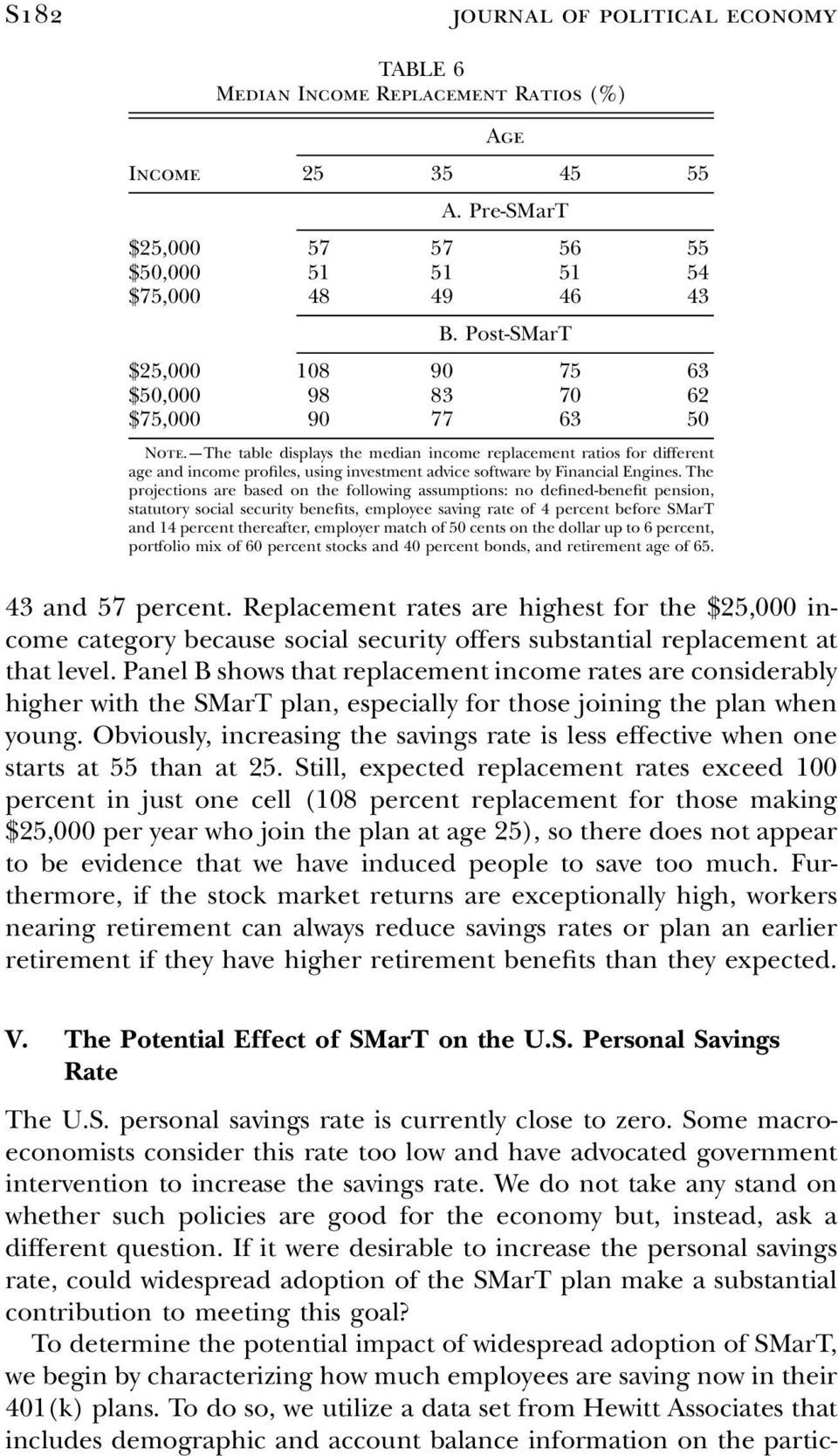 The table displays the median income replacement ratios for different age and income profiles, using investment advice software by Financial Engines.